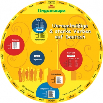 German irregular verb wheels