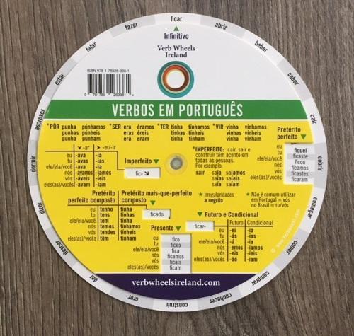 Portuguese Verb Wheel